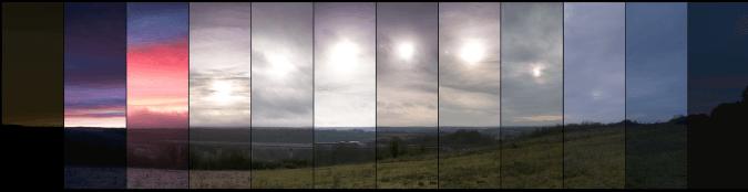 Solar Glare Methodology - Sun Position