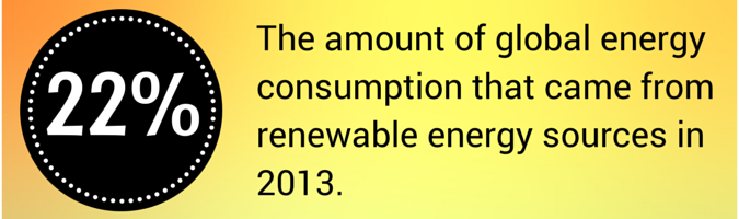 Global_Energy_Consumption_from_Renwables