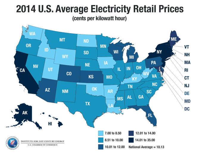 Average Electricity Retail Prices by State US