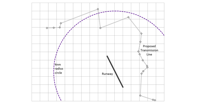 Runway, Radius Circle and Proposed Transmission Line Route