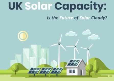 uk solar industry