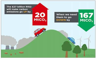 environmental impact roads