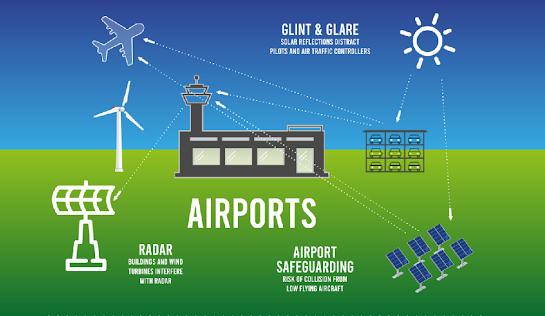 airport development checklist
